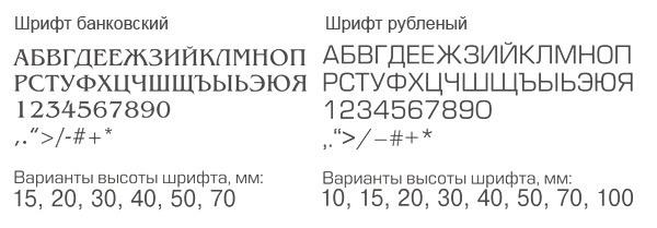 Шрифты и их разделение по графической